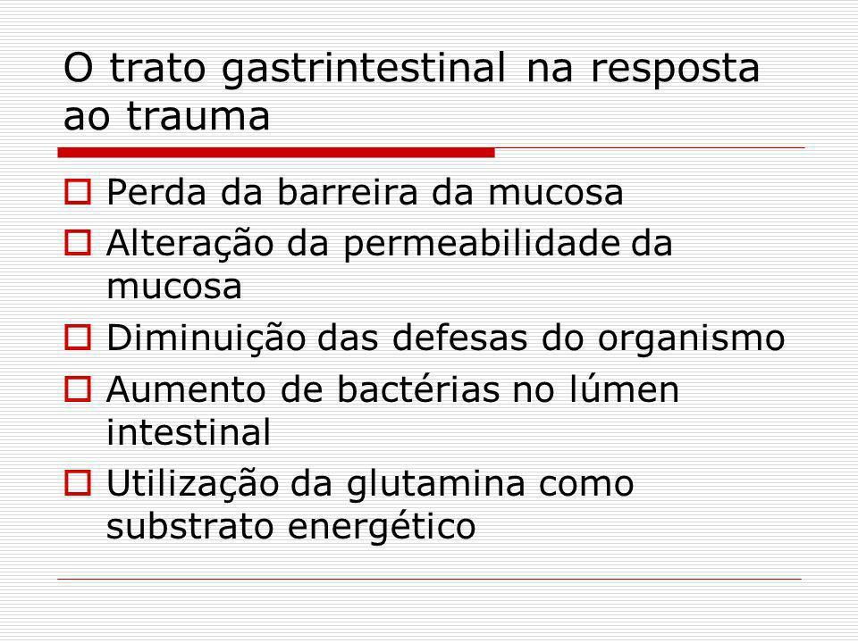 Características gerais de resposta ao Trauma JEJUMSEPSE GASTO ENERGÉTICODiminuído ++ Ativação de Mediadores + +++ Substrato Energético CHO/LIP MISTO G