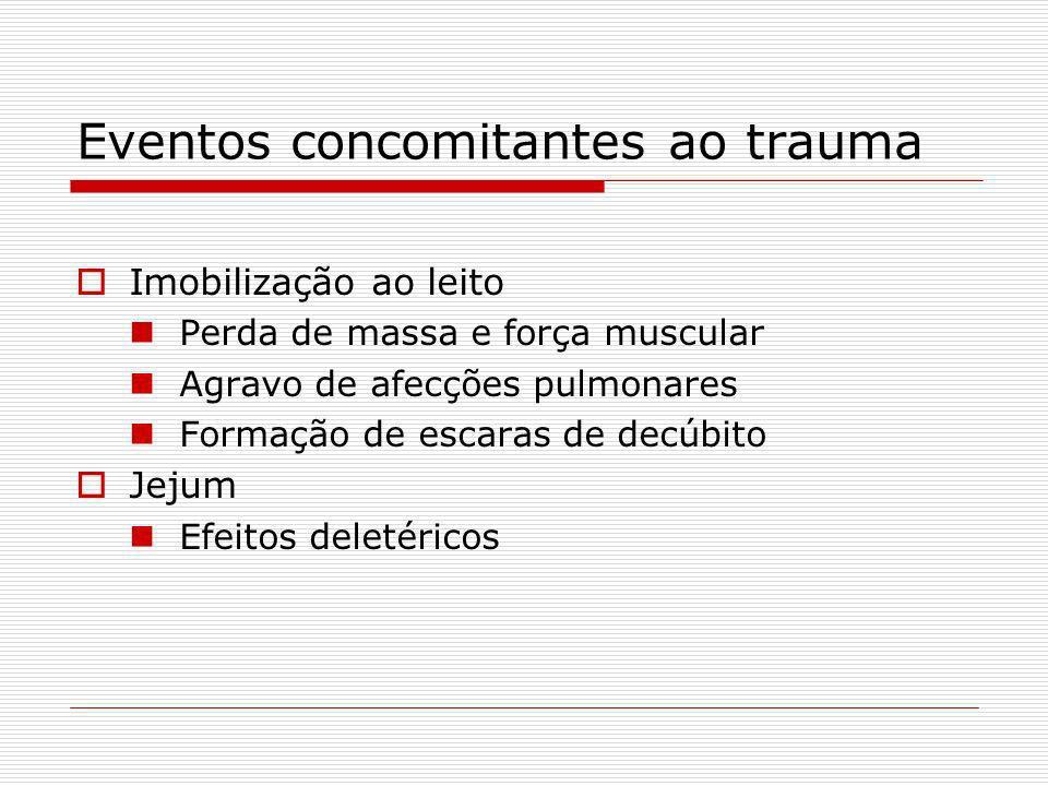 Eventos concomitantes ao trauma Ferida Cirúrgica ou não Fator de risco Dor Limita atividade física Febre Stress na febre elevada Infecção Infecção hos