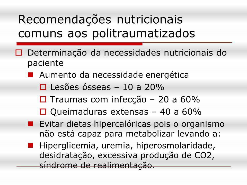 Recomendações nutricionais comuns aos politraumatizados Avaliação nutricional Avaliação de parâmetros metabólicos para prescrição de terapia nutricion