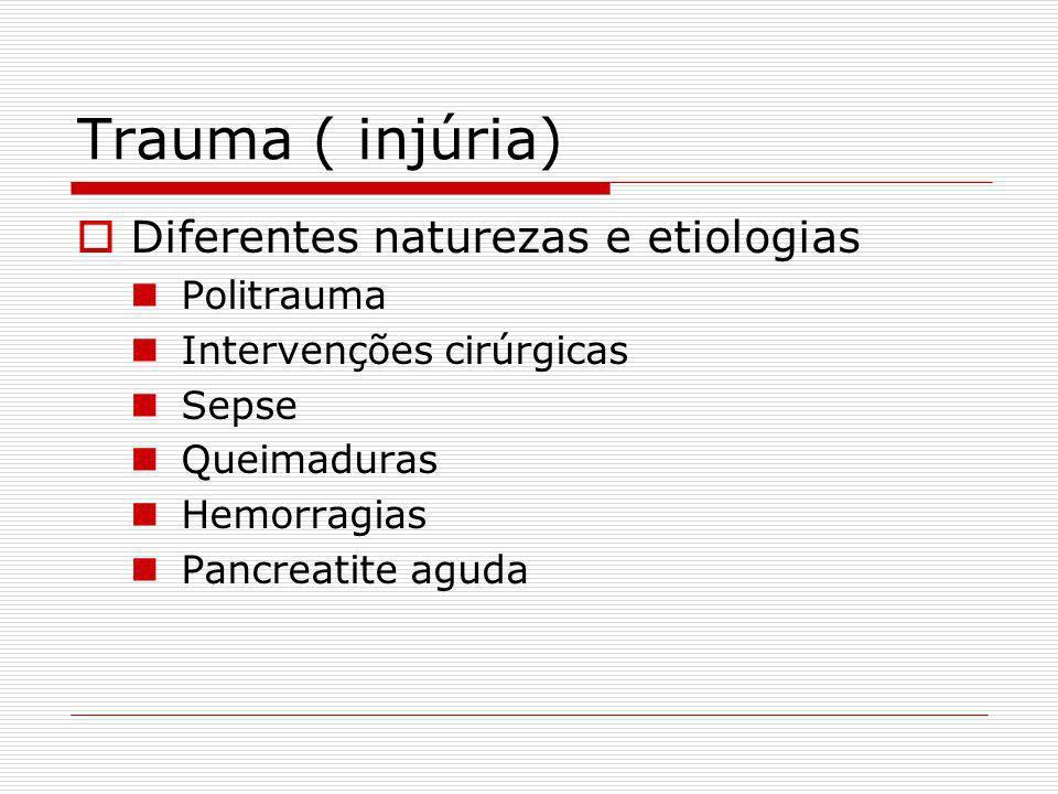 Trauma ( injúria) Diferentes naturezas e etiologias Politrauma Intervenções cirúrgicas Sepse Queimaduras Hemorragias Pancreatite aguda