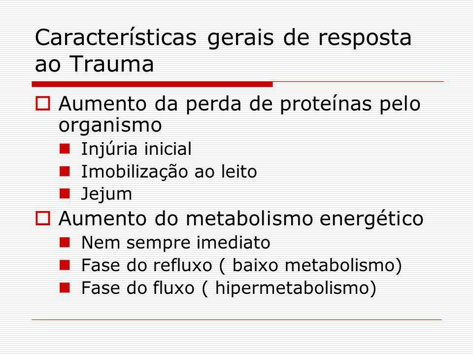 Características gerais de resposta ao Trauma Aumento da perda de proteínas pelo organismo Injúria inicial Imobilização ao leito Jejum Aumento do metabolismo energético Nem sempre imediato Fase do refluxo ( baixo metabolismo) Fase do fluxo ( hipermetabolismo)