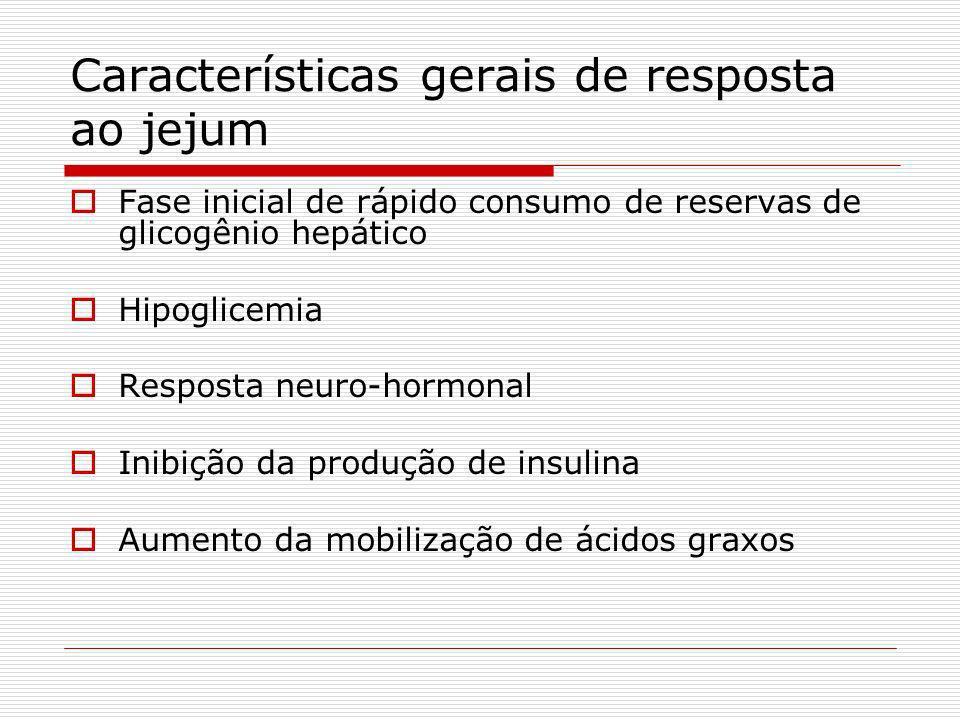 Características gerais de resposta ao jejum Fase inicial de rápido consumo de reservas de glicogênio hepático Hipoglicemia Resposta neuro-hormonal Inibição da produção de insulina Aumento da mobilização de ácidos graxos