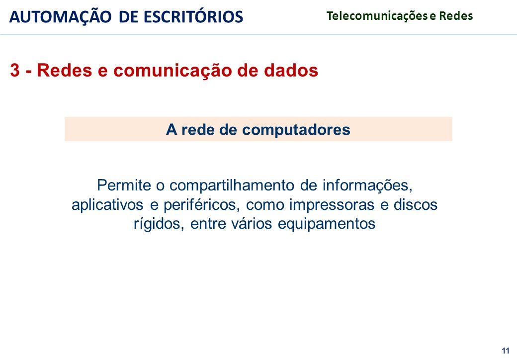 11 FACULDADE FABRAI ANHANGUERA – 2009 AUTOMAÇÃO DE ESCRITÓRIOS Telecomunicações e Redes 3 - Redes e comunicação de dados A rede de computadores Permit