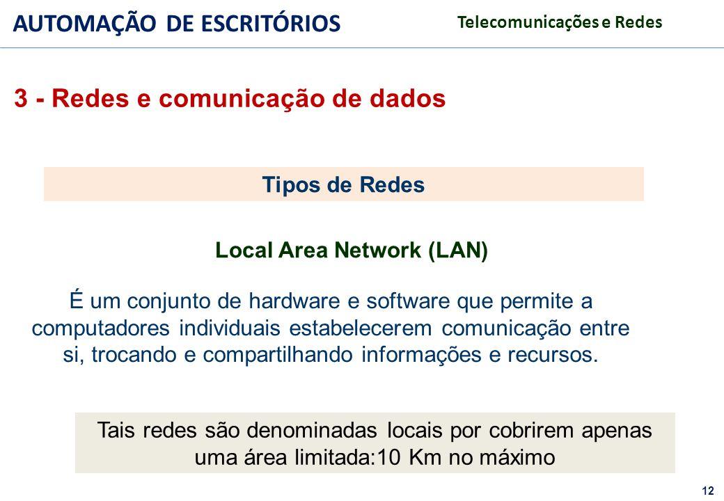 12 FACULDADE FABRAI ANHANGUERA – 2009 AUTOMAÇÃO DE ESCRITÓRIOS Telecomunicações e Redes Local Area Network (LAN) É um conjunto de hardware e software