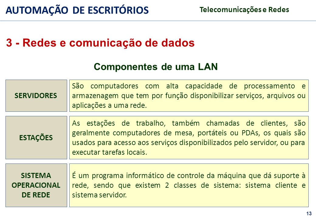 13 FACULDADE FABRAI ANHANGUERA – 2009 AUTOMAÇÃO DE ESCRITÓRIOS Telecomunicações e Redes É um programa informático de controle da máquina que dá suport