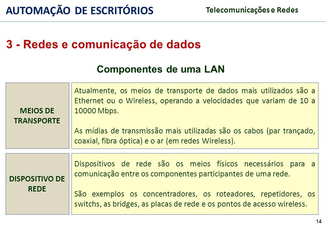 14 FACULDADE FABRAI ANHANGUERA – 2009 AUTOMAÇÃO DE ESCRITÓRIOS Telecomunicações e Redes Atualmente, os meios de transporte de dados mais utilizados sã