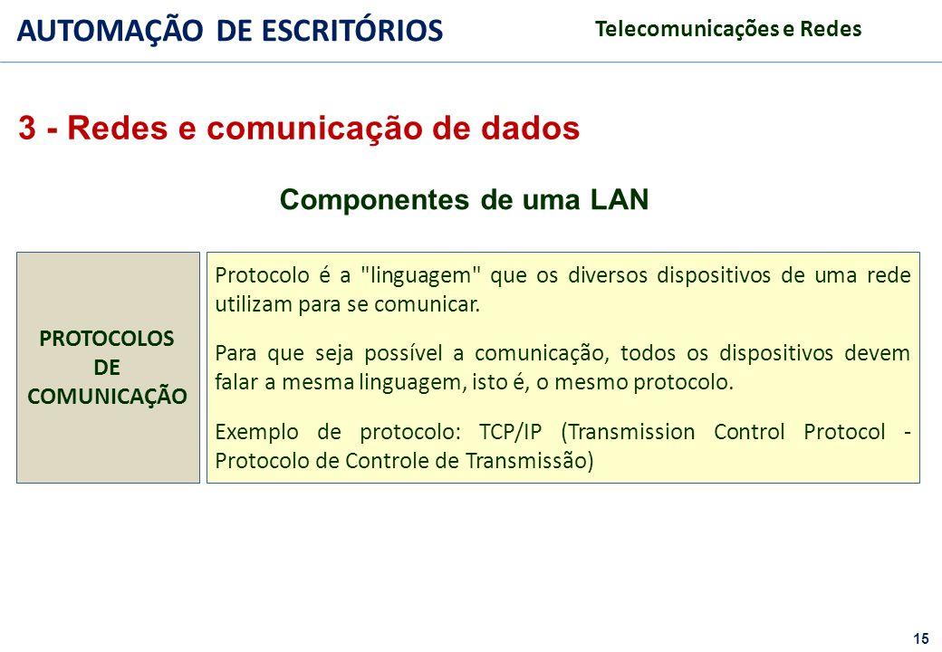 15 FACULDADE FABRAI ANHANGUERA – 2009 AUTOMAÇÃO DE ESCRITÓRIOS Telecomunicações e Redes Protocolo é a