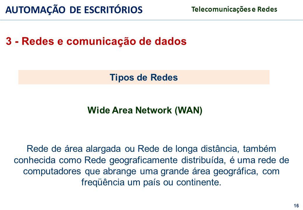 16 FACULDADE FABRAI ANHANGUERA – 2009 AUTOMAÇÃO DE ESCRITÓRIOS Telecomunicações e Redes Tipos de Redes Wide Area Network (WAN) Rede de área alargada o