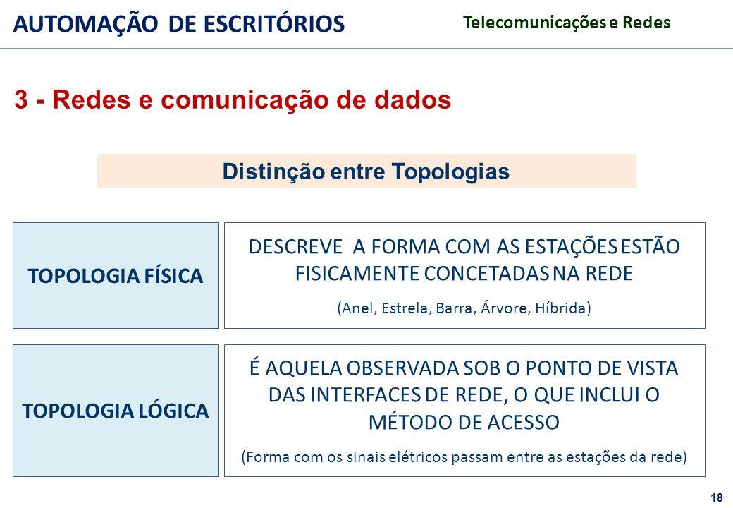 18 FACULDADE FABRAI ANHANGUERA – 2009 AUTOMAÇÃO DE ESCRITÓRIOS Telecomunicações e Redes Distinção entre Topologias TOPOLOGIA FÍSICA DESCREVE A FORMA C