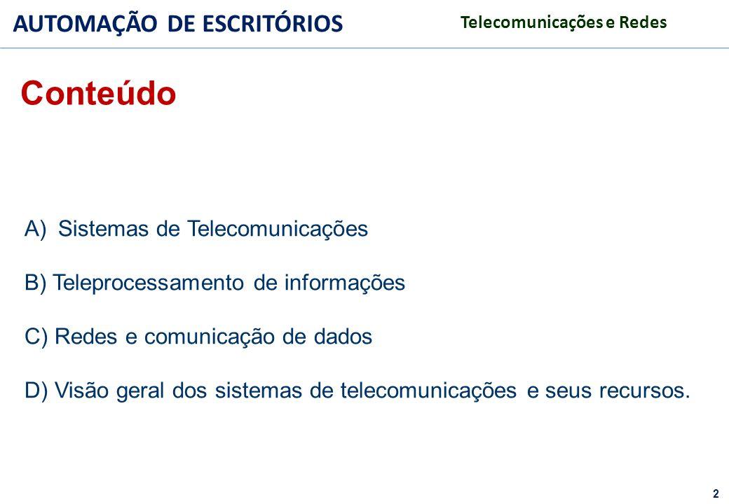 2 FACULDADE FABRAI ANHANGUERA – 2009 AUTOMAÇÃO DE ESCRITÓRIOS Telecomunicações e Redes Conteúdo A)Sistemas de Telecomunicações B) Teleprocessamento de
