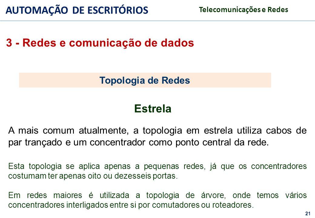 21 FACULDADE FABRAI ANHANGUERA – 2009 AUTOMAÇÃO DE ESCRITÓRIOS Telecomunicações e Redes A mais comum atualmente, a topologia em estrela utiliza cabos