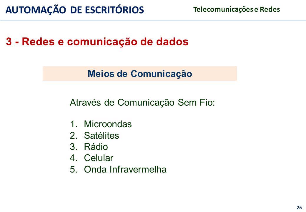25 FACULDADE FABRAI ANHANGUERA – 2009 AUTOMAÇÃO DE ESCRITÓRIOS Telecomunicações e Redes Meios de Comunicação 1.Microondas 2.Satélites 3.Rádio 4.Celula