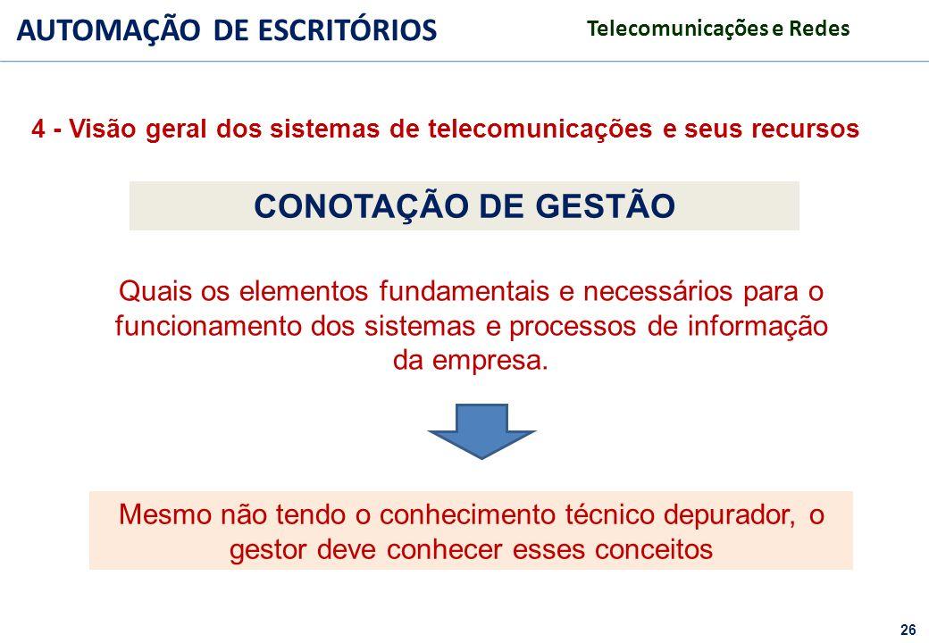 26 FACULDADE FABRAI ANHANGUERA – 2009 AUTOMAÇÃO DE ESCRITÓRIOS Telecomunicações e Redes 4 - Visão geral dos sistemas de telecomunicações e seus recurs