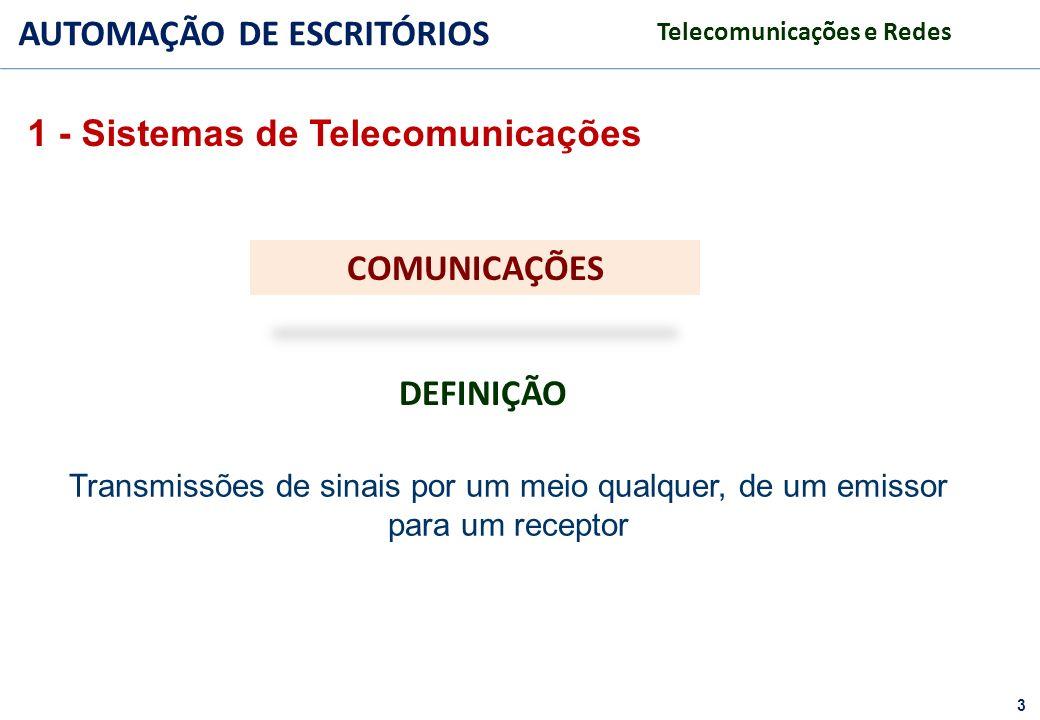 4 FACULDADE FABRAI ANHANGUERA – 2009 AUTOMAÇÃO DE ESCRITÓRIOS Telecomunicações e Redes TELECOMUNICAÇÕES Referem-se a transmissão eletrônica de sinais para comunicações, inclusive meios de telefone, rádio e televisão EMISSOR RECEPTOR 1 - Sistemas de Telecomunicações