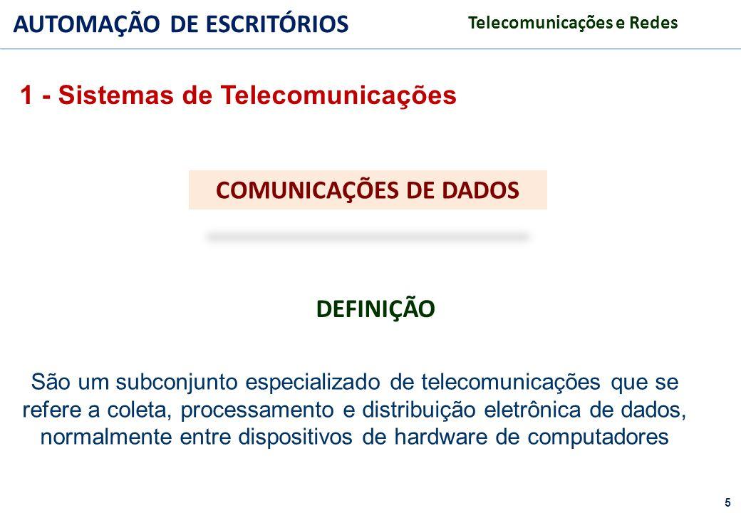 5 FACULDADE FABRAI ANHANGUERA – 2009 AUTOMAÇÃO DE ESCRITÓRIOS Telecomunicações e Redes COMUNICAÇÕES DE DADOS São um subconjunto especializado de telec
