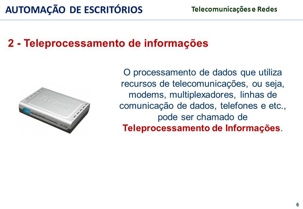6 FACULDADE FABRAI ANHANGUERA – 2009 AUTOMAÇÃO DE ESCRITÓRIOS Telecomunicações e Redes 2 - Teleprocessamento de informações O processamento de dados q