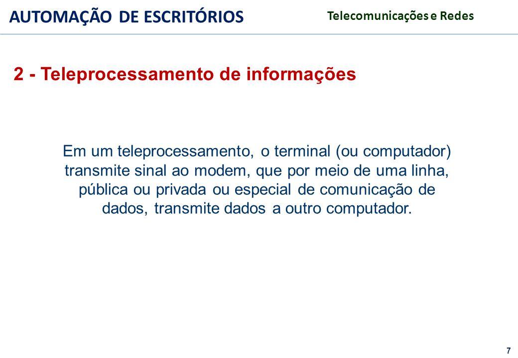 7 FACULDADE FABRAI ANHANGUERA – 2009 AUTOMAÇÃO DE ESCRITÓRIOS Telecomunicações e Redes Em um teleprocessamento, o terminal (ou computador) transmite s