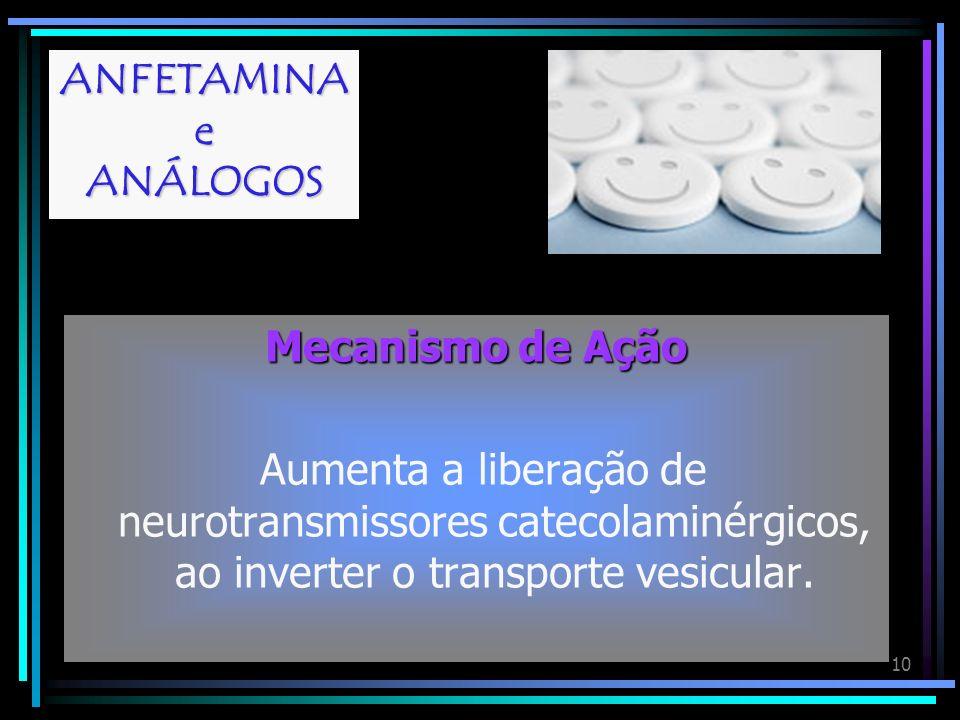 10 ANFETAMINA e ANÁLOGOS Mecanismo de Ação Aumenta a liberação de neurotransmissores catecolaminérgicos, ao inverter o transporte vesicular.