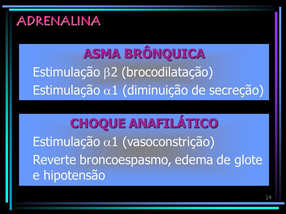 14 ADRENALINA ASMA BRÔNQUICA Estimulação 2 (brocodilatação) Estimulação 1 (diminuição de secreção) CHOQUE ANAFILÁTICO Estimulação 1 (vasoconstrição) R