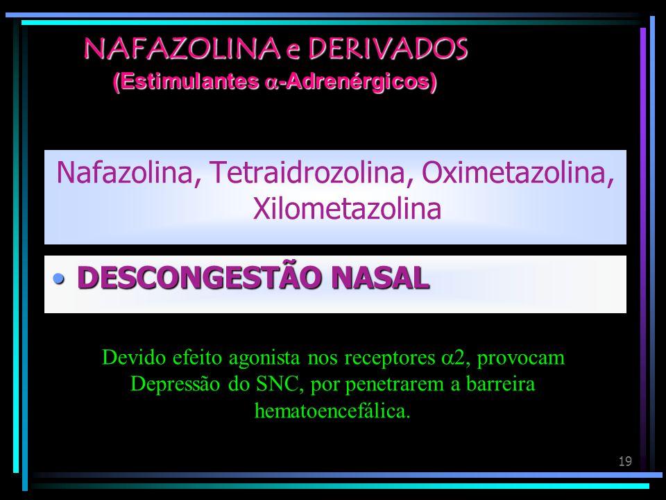 19 NAFAZOLINA e DERIVADOS (Estimulantes -Adrenérgicos) Nafazolina, Tetraidrozolina, Oximetazolina, Xilometazolina DESCONGESTÃO NASALDESCONGESTÃO NASAL