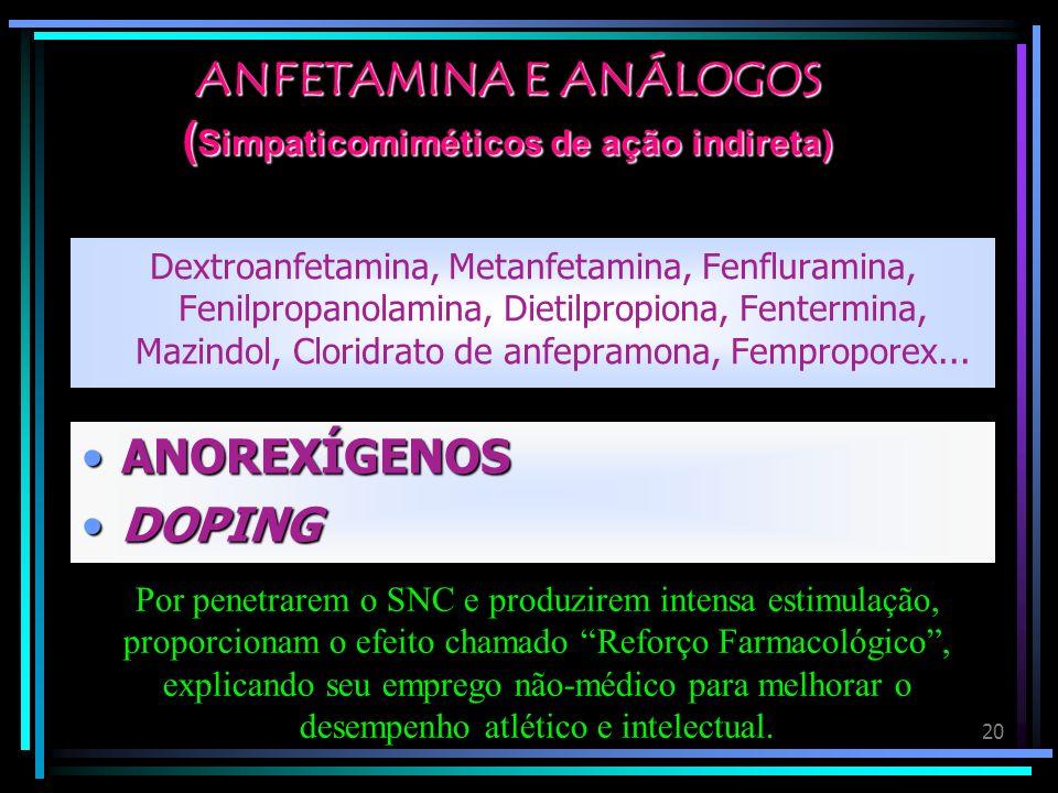 20 ANFETAMINA E ANÁLOGOS ( Simpaticomiméticos de ação indireta) Dextroanfetamina, Metanfetamina, Fenfluramina, Fenilpropanolamina, Dietilpropiona, Fen
