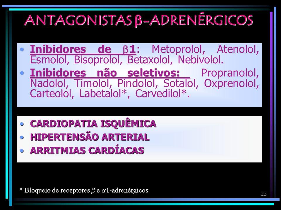 23 ANTAGONISTAS -ADRENÉRGICOS Inibidores de 1Inibidores de 1: Metoprolol, Atenolol, Esmolol, Bisoprolol, Betaxolol, Nebivolol. Inibidores não seletivo