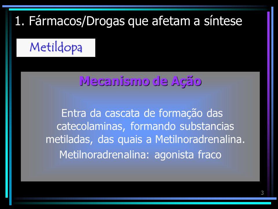 3 1. Fármacos/Drogas que afetam a síntese Metildopa Mecanismo de Ação Entra da cascata de formação das catecolaminas, formando substancias metiladas,