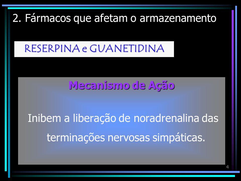 4 RESERPINA e GUANETIDINA Mecanismo de Ação Inibem a liberação de noradrenalina das terminações nervosas simpáticas. 2. Fármacos que afetam o armazena