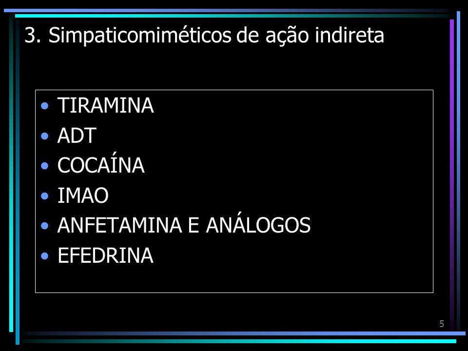 5 3. Simpaticomiméticos de ação indireta TIRAMINA ADT COCAÍNA IMAO ANFETAMINA E ANÁLOGOS EFEDRINA