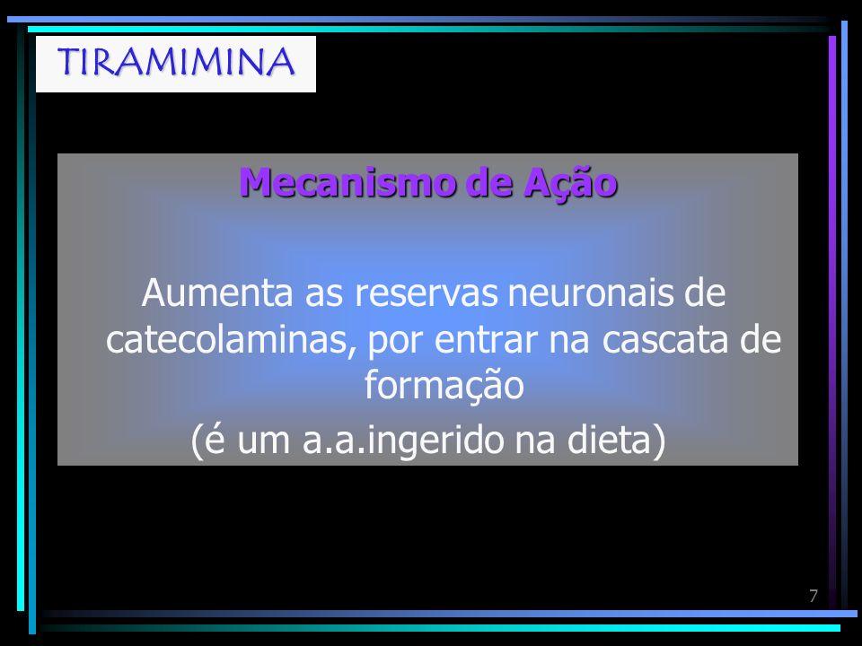 7 TIRAMIMINA Mecanismo de Ação Aumenta as reservas neuronais de catecolaminas, por entrar na cascata de formação (é um a.a.ingerido na dieta)