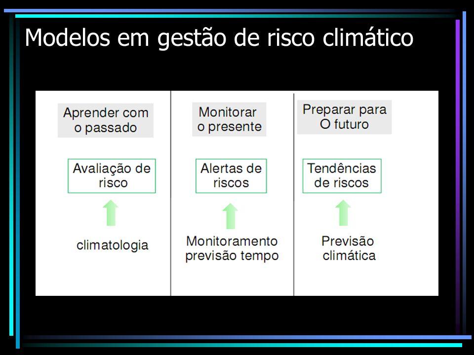 Modelos em gestão de risco climático