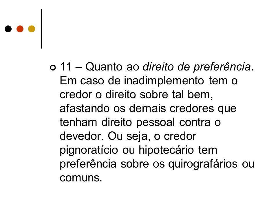 11 – Quanto ao direito de preferência. Em caso de inadimplemento tem o credor o direito sobre tal bem, afastando os demais credores que tenham direito
