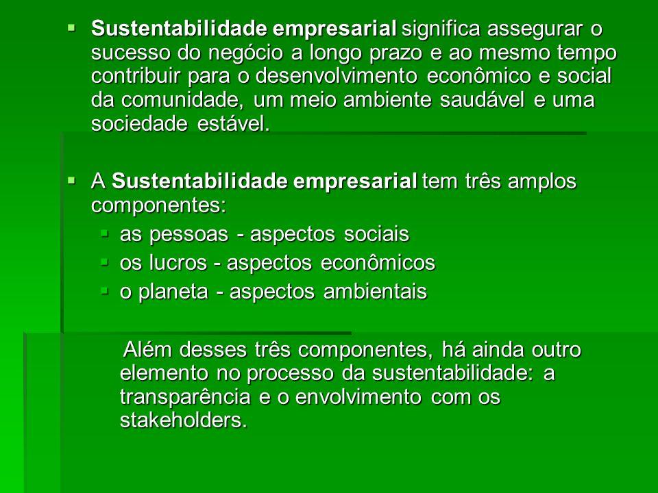 Sustentabilidade empresarial significa assegurar o sucesso do negócio a longo prazo e ao mesmo tempo contribuir para o desenvolvimento econômico e soc