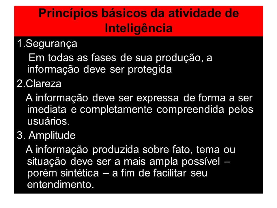 Princípios básicos da atividade de Inteligência 1.Segurança Em todas as fases de sua produção, a informação deve ser protegida 2.Clareza A informação