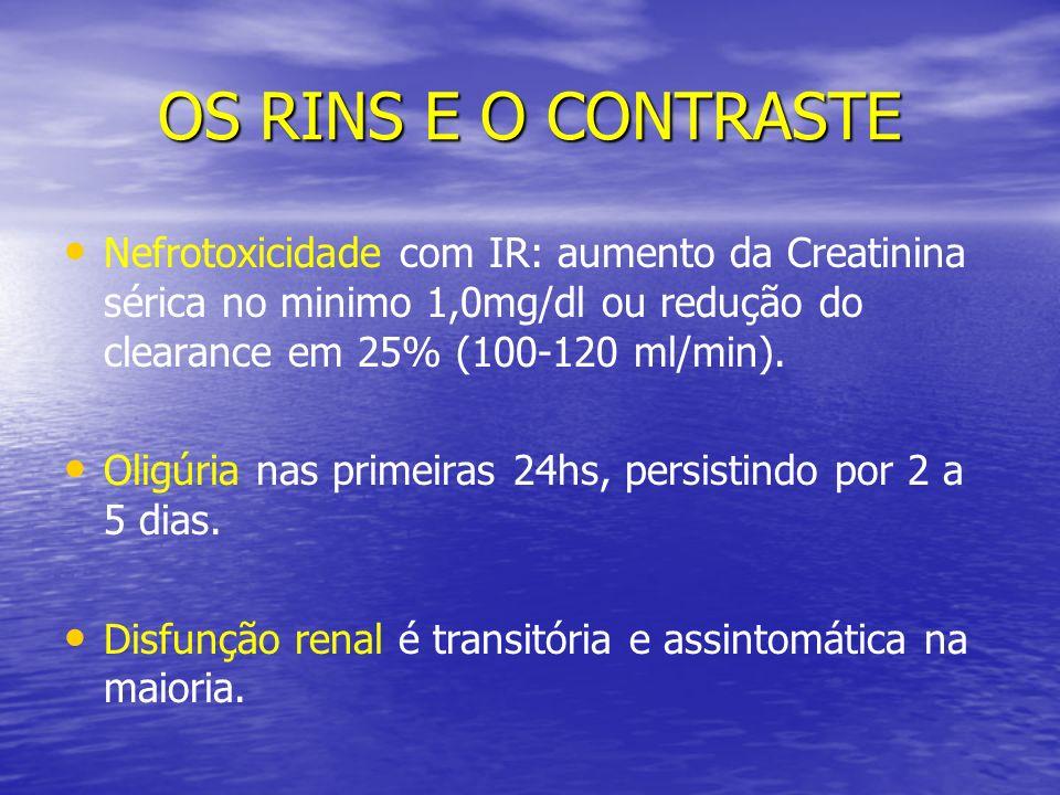 OS RINS E O CONTRASTE Nefrotoxicidade com IR: aumento da Creatinina sérica no minimo 1,0mg/dl ou redução do clearance em 25% (100-120 ml/min). Oligúri