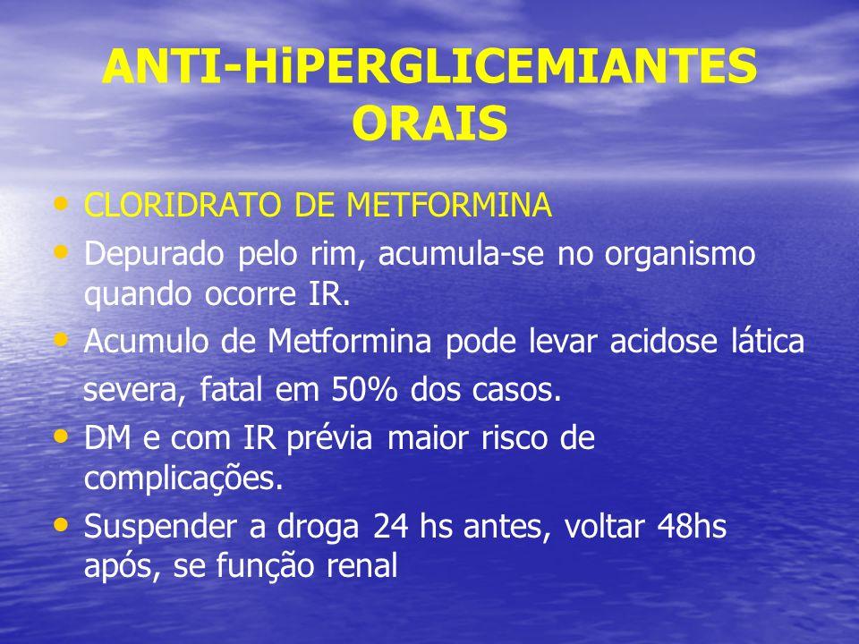 ANTI-HiPERGLICEMIANTES ORAIS CLORIDRATO DE METFORMINA Depurado pelo rim, acumula-se no organismo quando ocorre IR. Acumulo de Metformina pode levar ac