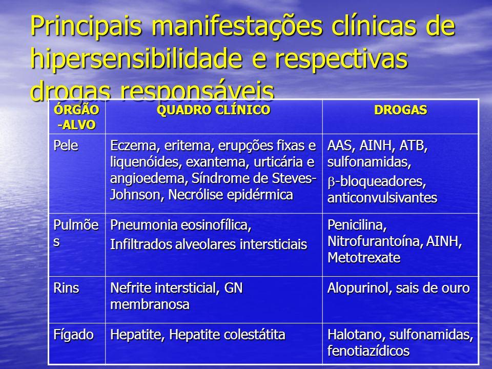 Principais manifestações clínicas de hipersensibilidade e respectivas drogas responsáveis ÓRGÃO -ALVO QUADRO CLÍNICO DROGAS Pele Eczema, eritema, erup