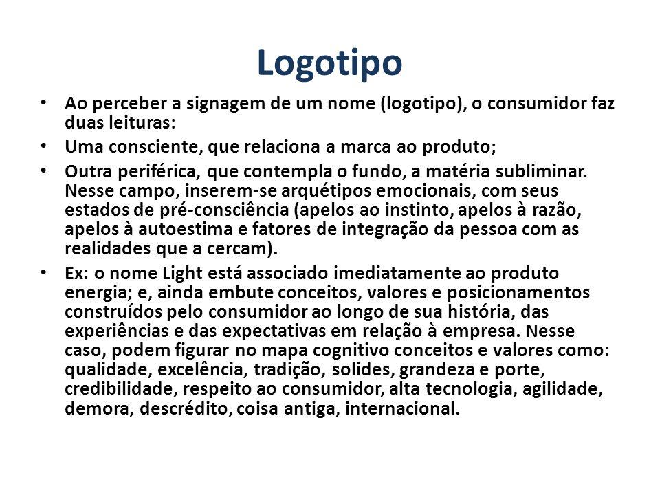 Logotipo Ao perceber a signagem de um nome (logotipo), o consumidor faz duas leituras: Uma consciente, que relaciona a marca ao produto; Outra perifér
