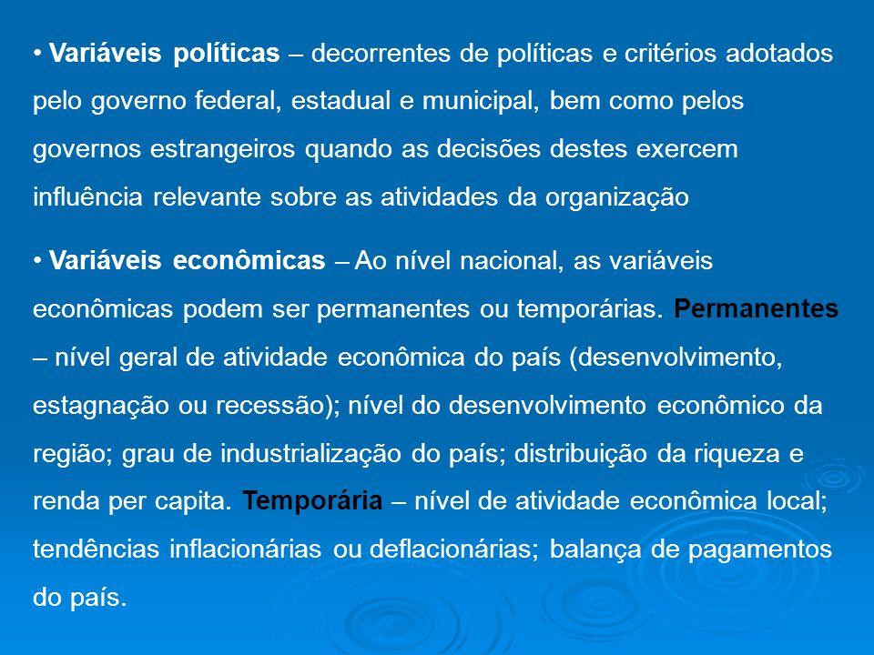Variáveis políticas – decorrentes de políticas e critérios adotados pelo governo federal, estadual e municipal, bem como pelos governos estrangeiros q