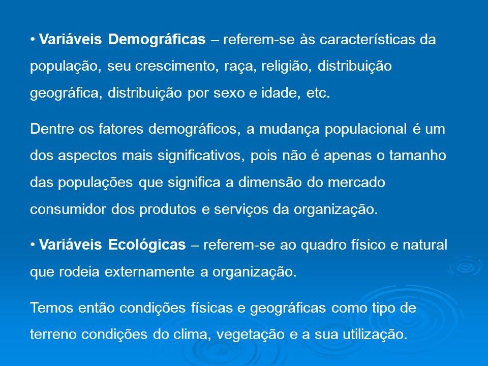 Variáveis Demográficas – referem-se às características da população, seu crescimento, raça, religião, distribuição geográfica, distribuição por sexo e