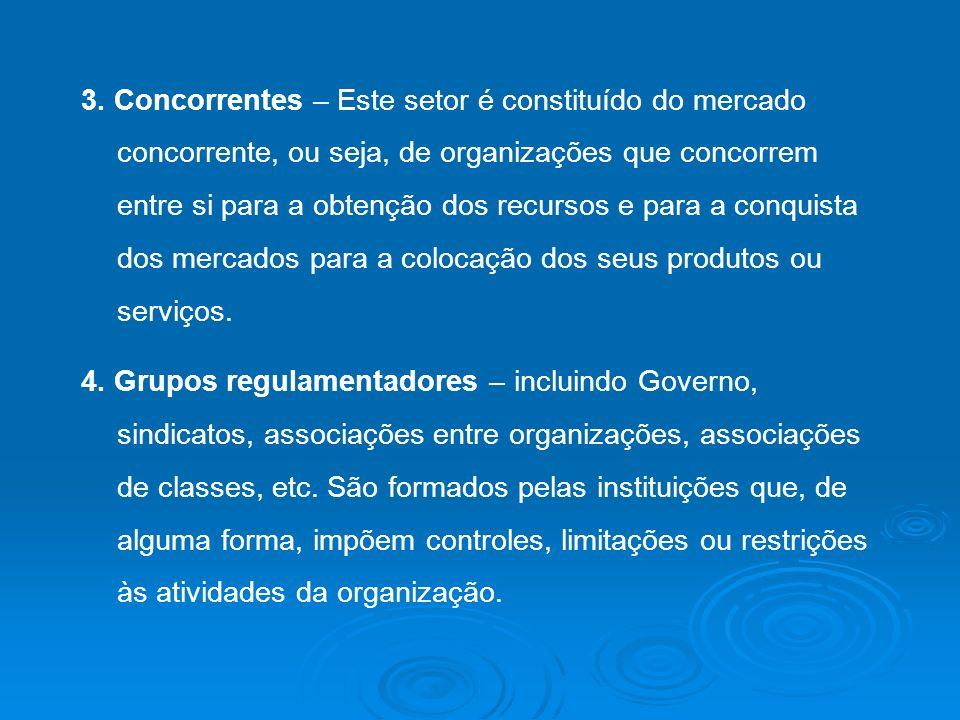 3. Concorrentes – Este setor é constituído do mercado concorrente, ou seja, de organizações que concorrem entre si para a obtenção dos recursos e para