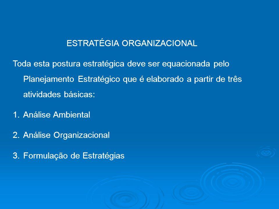 ESTRATÉGIA ORGANIZACIONAL Toda esta postura estratégica deve ser equacionada pelo Planejamento Estratégico que é elaborado a partir de três atividades