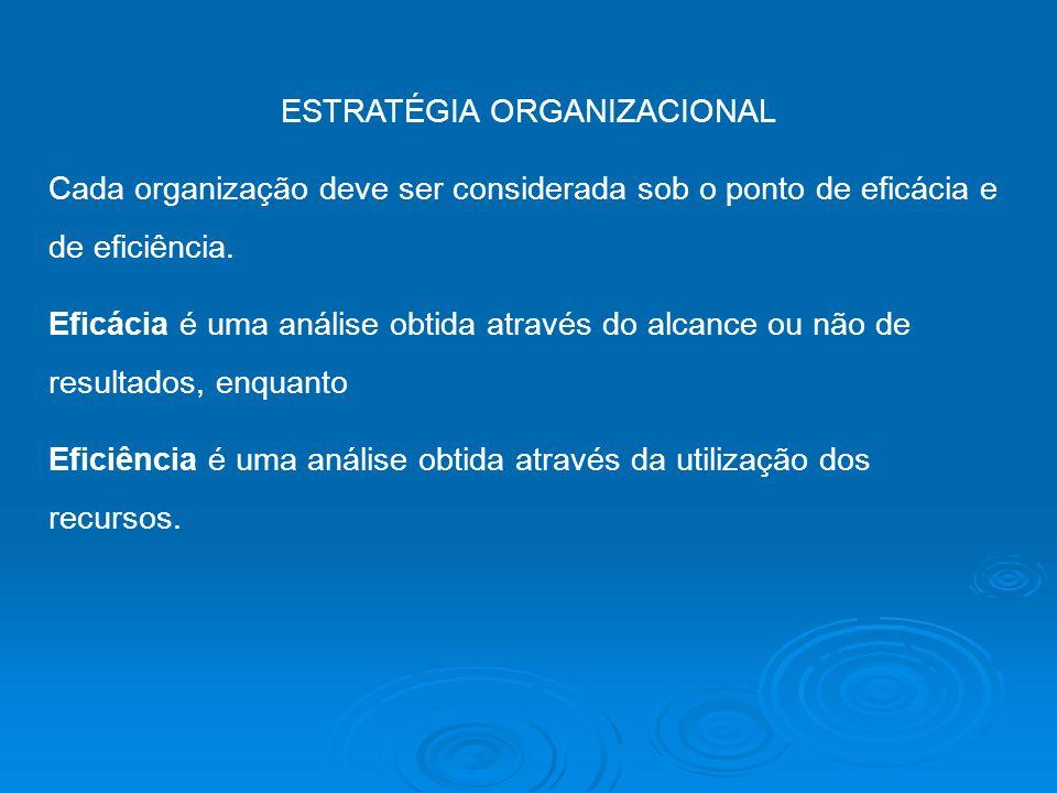 ESTRATÉGIA ORGANIZACIONAL Cada organização deve ser considerada sob o ponto de eficácia e de eficiência. Eficácia é uma análise obtida através do alca