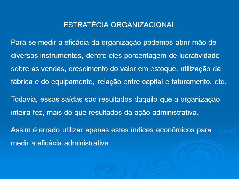 ESTRATÉGIA ORGANIZACIONAL Para se medir a eficácia da organização podemos abrir mão de diversos instrumentos, dentre eles porcentagem de lucratividade