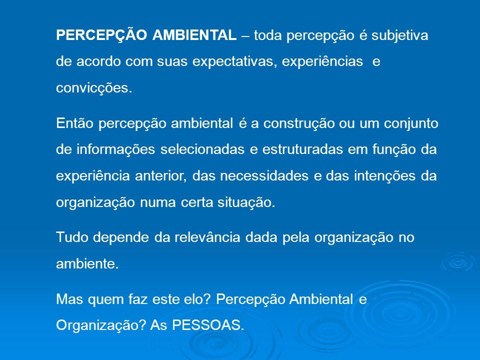 PERCEPÇÃO AMBIENTAL – toda percepção é subjetiva de acordo com suas expectativas, experiências e convicções. Então percepção ambiental é a construção