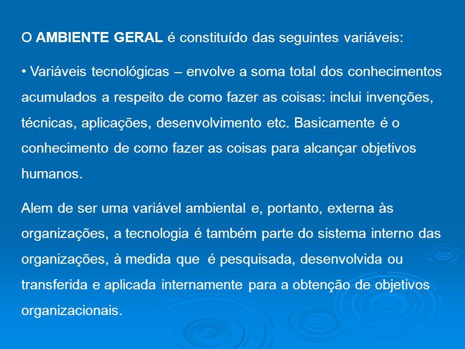 O AMBIENTE GERAL é constituído das seguintes variáveis: Variáveis tecnológicas – envolve a soma total dos conhecimentos acumulados a respeito de como