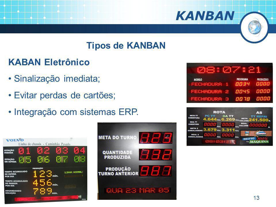 13 KANBAN Tipos de KANBAN KABAN Eletrônico Sinalização imediata; Evitar perdas de cartões; Integração com sistemas ERP.