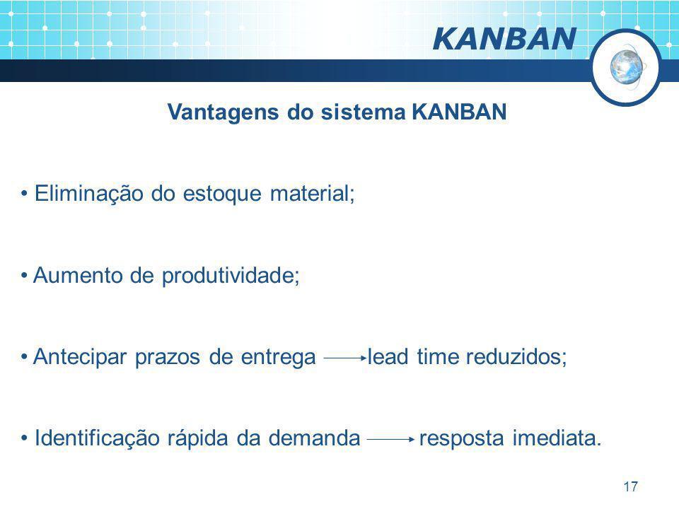 17 KANBAN Vantagens do sistema KANBAN Eliminação do estoque material; Aumento de produtividade; Antecipar prazos de entrega lead time reduzidos; Ident