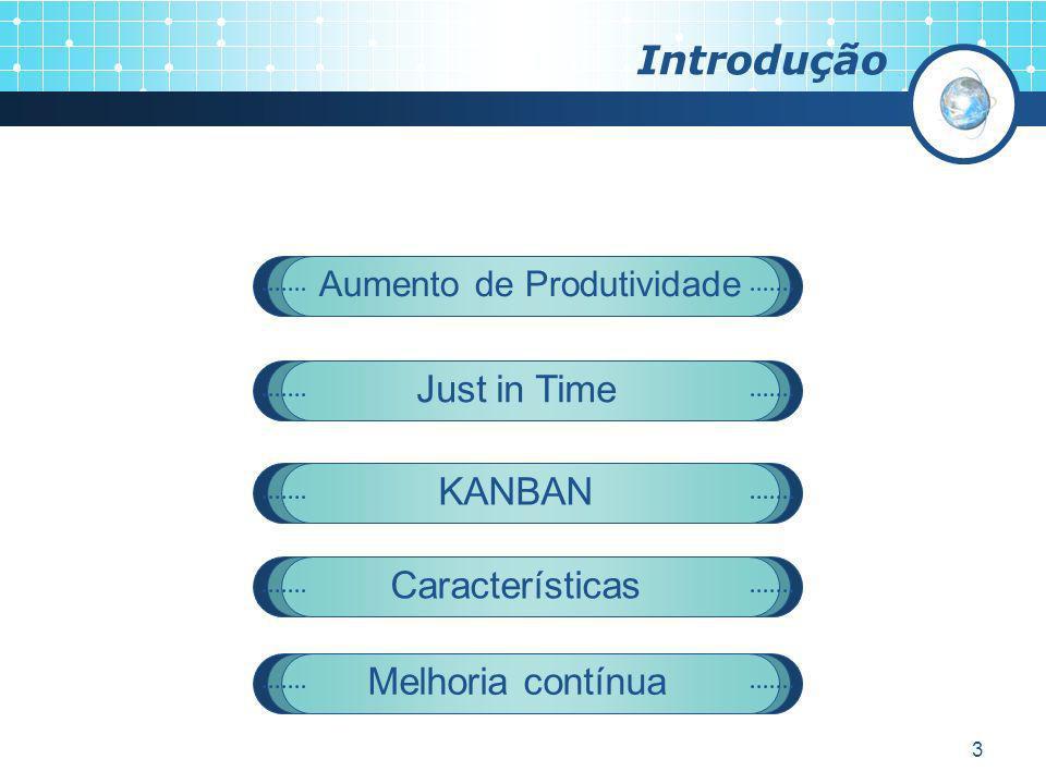 3 Introdução Aumento de Produtividade Just in Time KANBAN Características Melhoria contínua