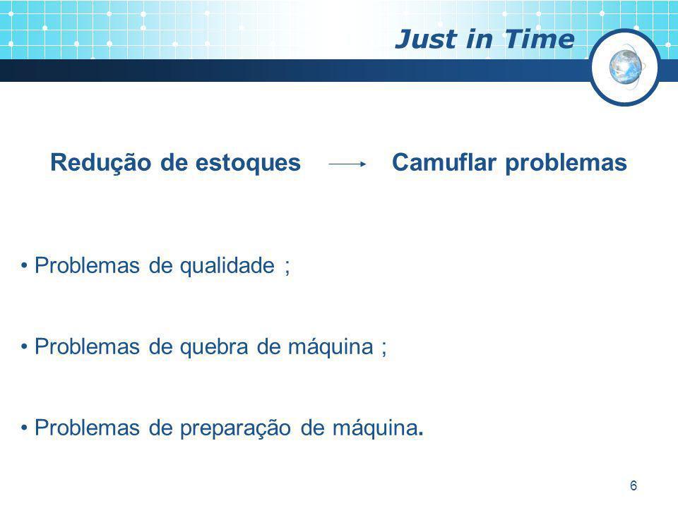 6 Just in Time Redução de estoques Camuflar problemas Problemas de qualidade ; Problemas de quebra de máquina ; Problemas de preparação de máquina.
